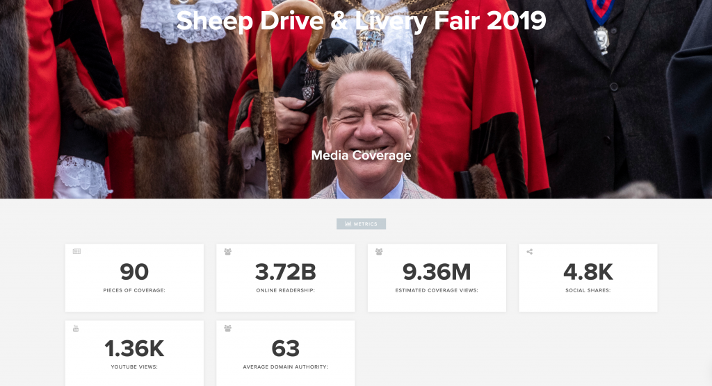 Coverage Report Sheep Drive 2019